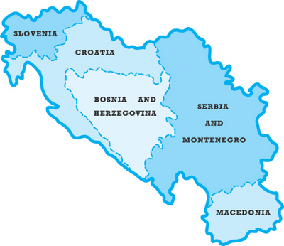 Yugoslavia: a historic view