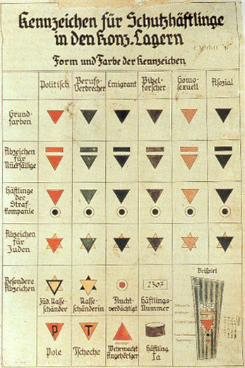 Today in Pride Month history: Homosexuals in Holocaust first publicly recognized