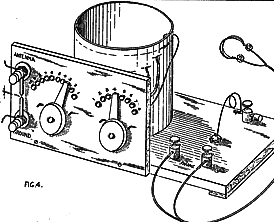 Today in history: The first intercontinental radio transmission, 1915