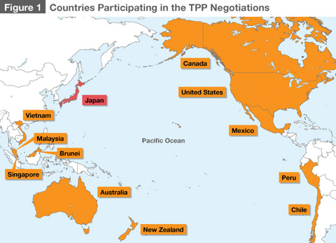 Drawing a line in the sand on TPP is a mistake