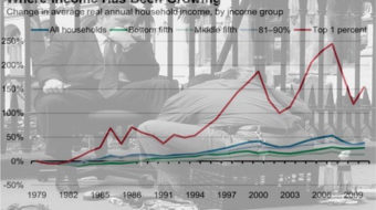 Inequality by the numbers
