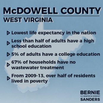 McDowellCountyWVberniesanders400x400